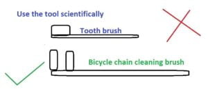 infographic use the tool scientifically, chain cleaning brush
