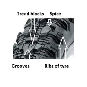 bicycle tyre infographic